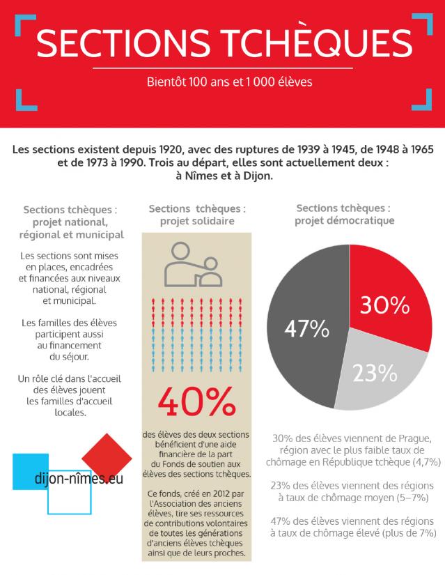 Infografika_amba_01_obrázek