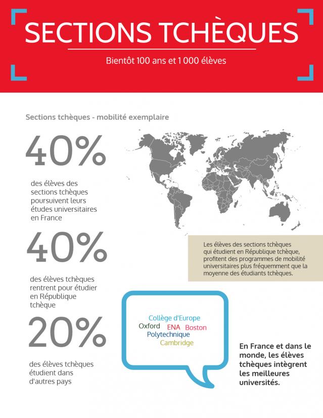 Infografika_amba_02_obrázek